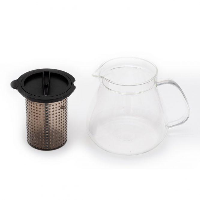 Finum Tea Control